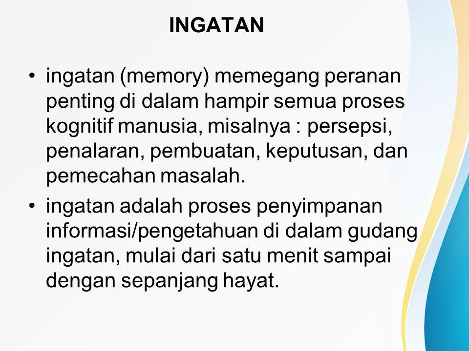 INGATAN •ingatan (memory) memegang peranan penting di dalam hampir semua proses kognitif manusia, misalnya : persepsi, penalaran, pembuatan, keputusan