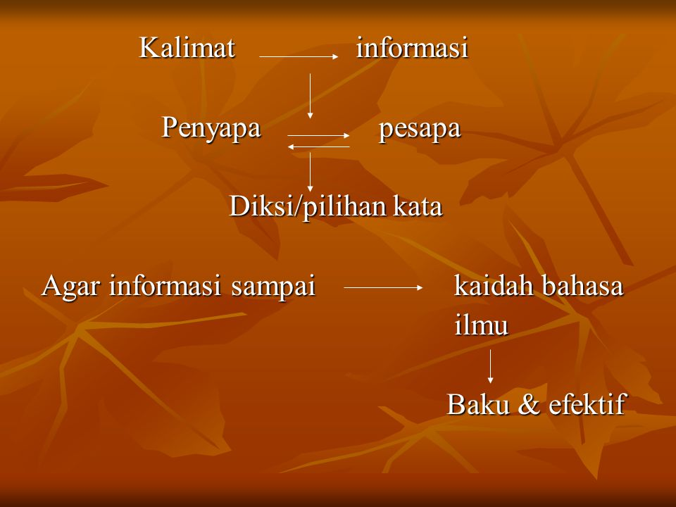 Kalimat informasi Kalimat informasi Penyapapesapa Penyapapesapa Diksi/pilihan kata Diksi/pilihan kata Agar informasi sampai kaidah bahasa ilmu ilmu Baku & efektif Baku & efektif