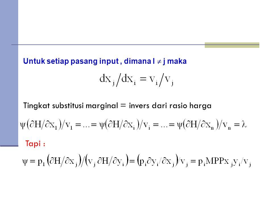 Untuk setiap pasang input, dimana I  j maka Tingkat substitusi marginal = invers dari rasio harga Tapi :