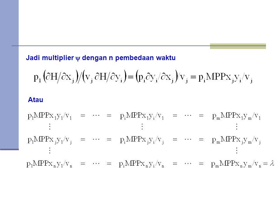 Jadi multiplier  dengan n pembedaan waktu Atau
