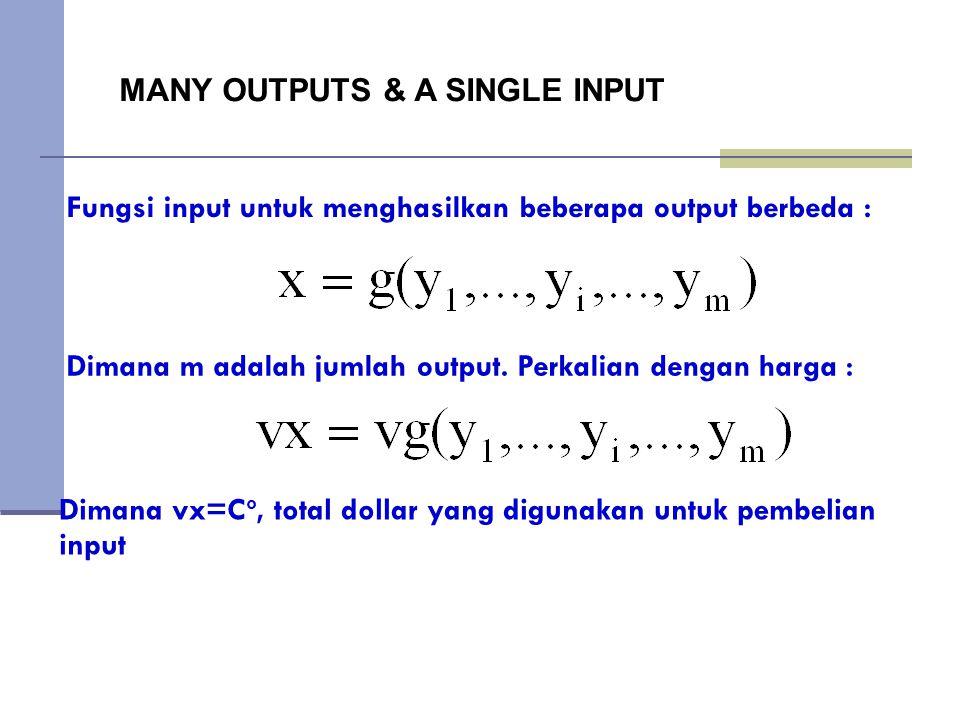 MANY OUTPUTS & A SINGLE INPUT Fungsi input untuk menghasilkan beberapa output berbeda : Dimana m adalah jumlah output.