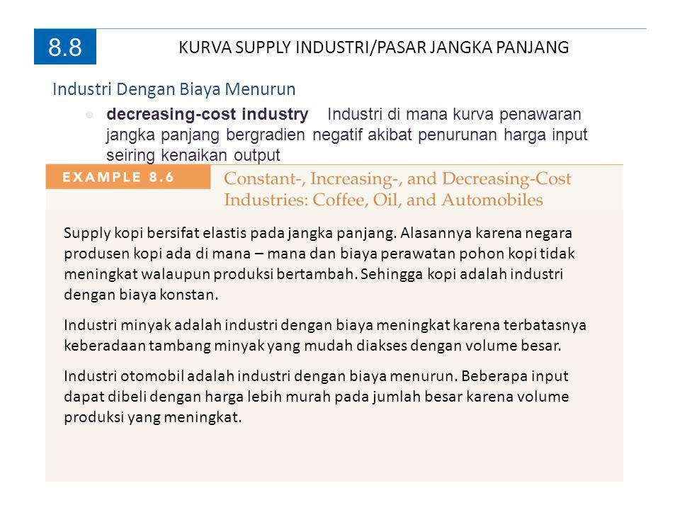 8.8 Industri Dengan Biaya Menurun ●decreasing-cost industry Industri di mana kurva penawaran jangka panjang bergradien negatif akibat penurunan harga