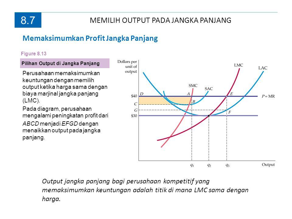 MEMILIH OUTPUT PADA JANGKA PANJANG 8.7 Memaksimumkan Profit Jangka Panjang Pilihan Output di Jangka Panjang Perusahaan memaksimumkan keuntungan dengan