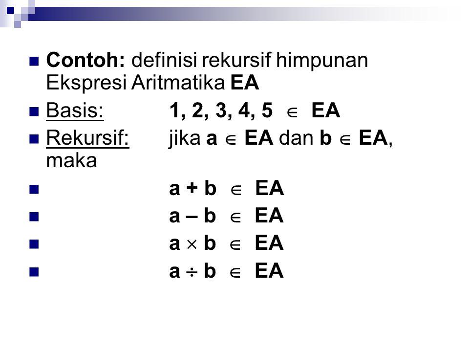  Contoh: definisi rekursif himpunan Ekspresi Aritmatika EA  Basis: 1, 2, 3, 4, 5  EA  Rekursif:jika a  EA dan b  EA, maka  a + b  EA  a – b 