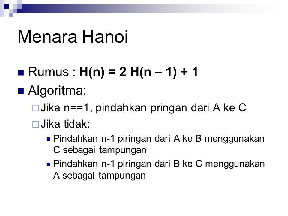 Menara Hanoi  Rumus : H(n) = 2 H(n – 1) + 1  Algoritma:  Jika n==1, pindahkan pringan dari A ke C  Jika tidak:  Pindahkan n-1 piringan dari A ke