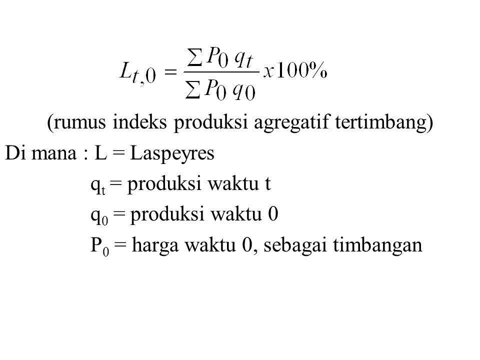 (rumus indeks produksi agregatif tertimbang) Di mana : L = Laspeyres q t = produksi waktu t q 0 = produksi waktu 0 P 0 = harga waktu 0, sebagai timban