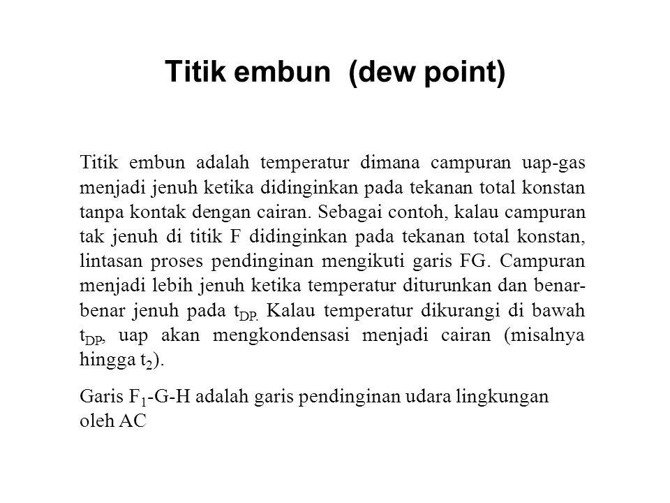 Titik embun (dew point) Titik embun adalah temperatur dimana campuran uap-gas menjadi jenuh ketika didinginkan pada tekanan total konstan tanpa kontak