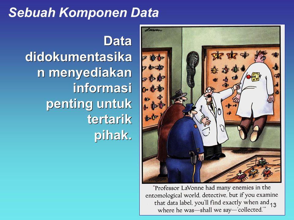 Data didokumentasika n menyediakan informasi penting untuk tertarik pihak.