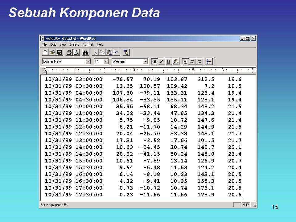 Sebuah Komponen Data 15