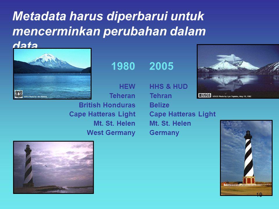 Metadata harus diperbarui untuk mencerminkan perubahan dalam data 1980 HEW Teheran British Honduras Cape Hatteras Light Mt. St. Helen West Germany 200