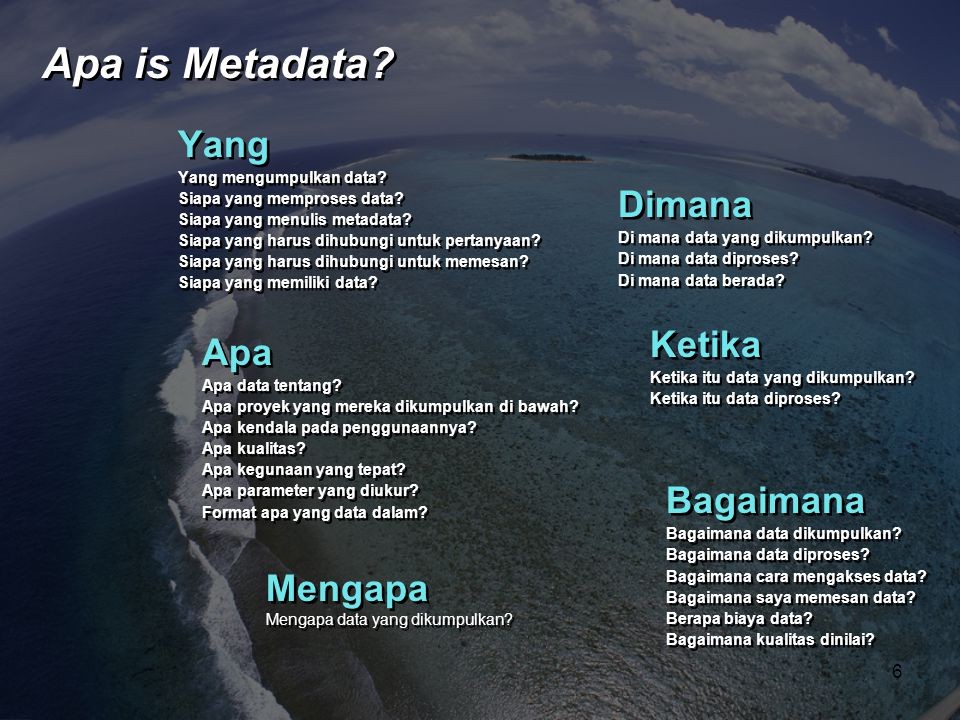 Yang Yang mengumpulkan data? Siapa yang memproses data? Siapa yang menulis metadata? Siapa yang harus dihubungi untuk pertanyaan? Siapa yang harus dih