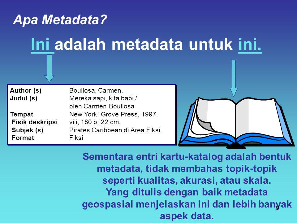 Nilai tersebut Metadata Nilai tersebut Metadata (Kenapa Metadata?) 20
