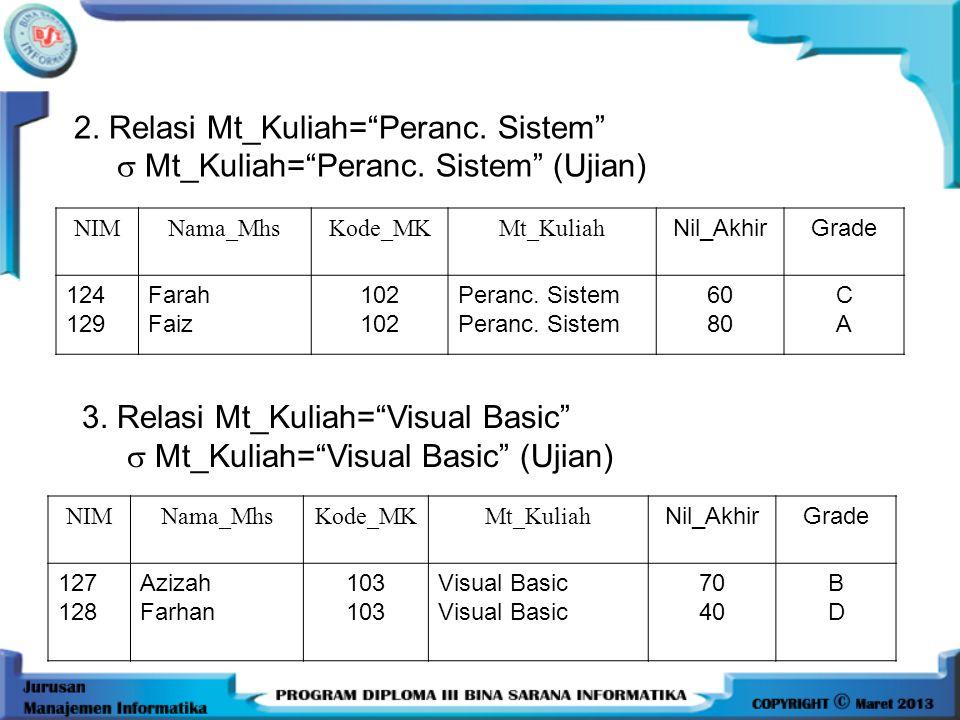 """Fragmentasi Horisontal terbagi menjadi 3 fragment yang berbeda berdasarkan Mt_Kuliah 1.Relasi Mt_Kuliah=""""Sistem Basis Data""""  Mt_Kuliah=""""Sistem Basis"""