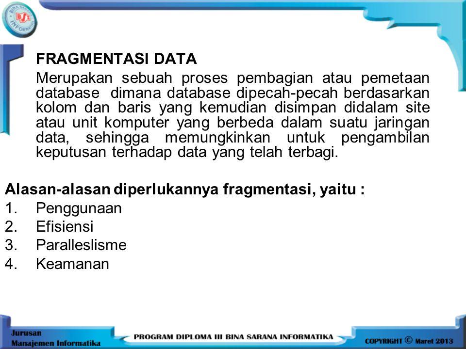 FRAGMENTASI DATA Pertemuan 11