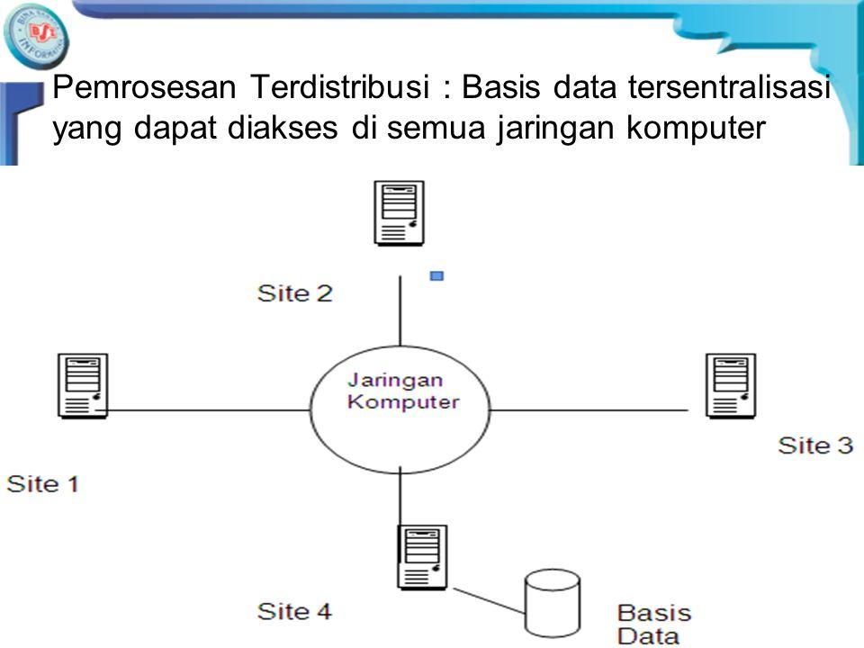Manajemen Sistem Basis Data Yang Terdistribusi