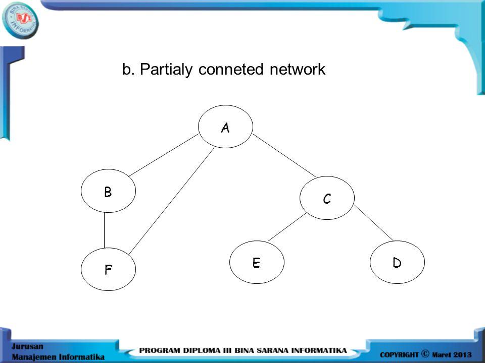•Fully Connected network : •Keuntungan : kalau salah satu node rusak, yang lainnya masih dapat berjalan (tetapi biaya mahal). •Kerugian : control mana