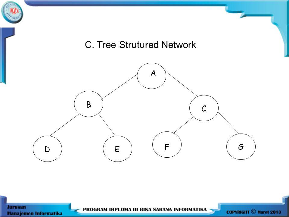 •Partially connected network : •Keuntungan : reliability rendah, biaya dapat ditekan •Kerugian : control management tidak terjamin