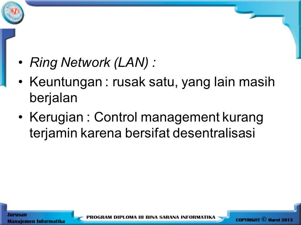 CD A E B F d. Ring network