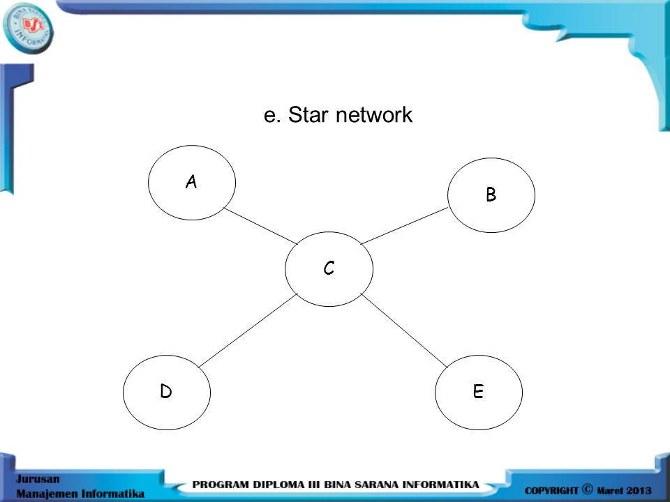 •Ring Network (LAN) : •Keuntungan : rusak satu, yang lain masih berjalan •Kerugian : Control management kurang terjamin karena bersifat desentralisasi