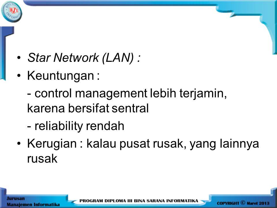 B E A D C e. Star network
