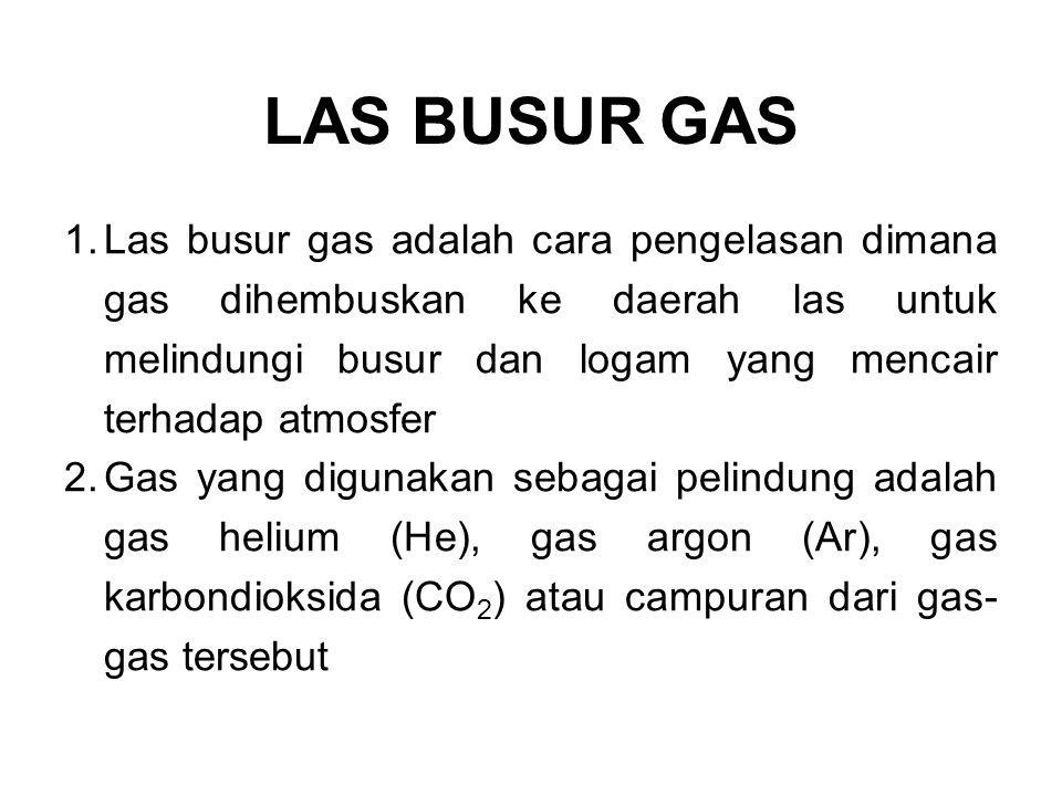 LAS BUSUR GAS 1.Las busur gas adalah cara pengelasan dimana gas dihembuskan ke daerah las untuk melindungi busur dan logam yang mencair terhadap atmos