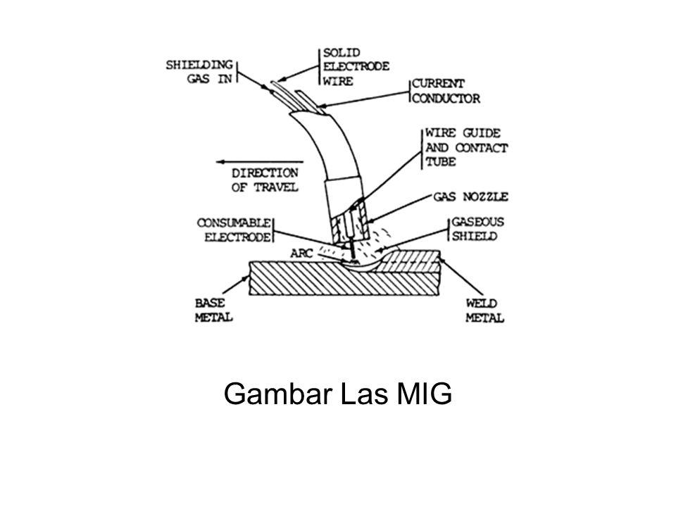 Tangkai las dilengkapi dengan nosal logam untuk menyemburkan gas pelindung yang dialirkan dari botol gas malalui selang gas.