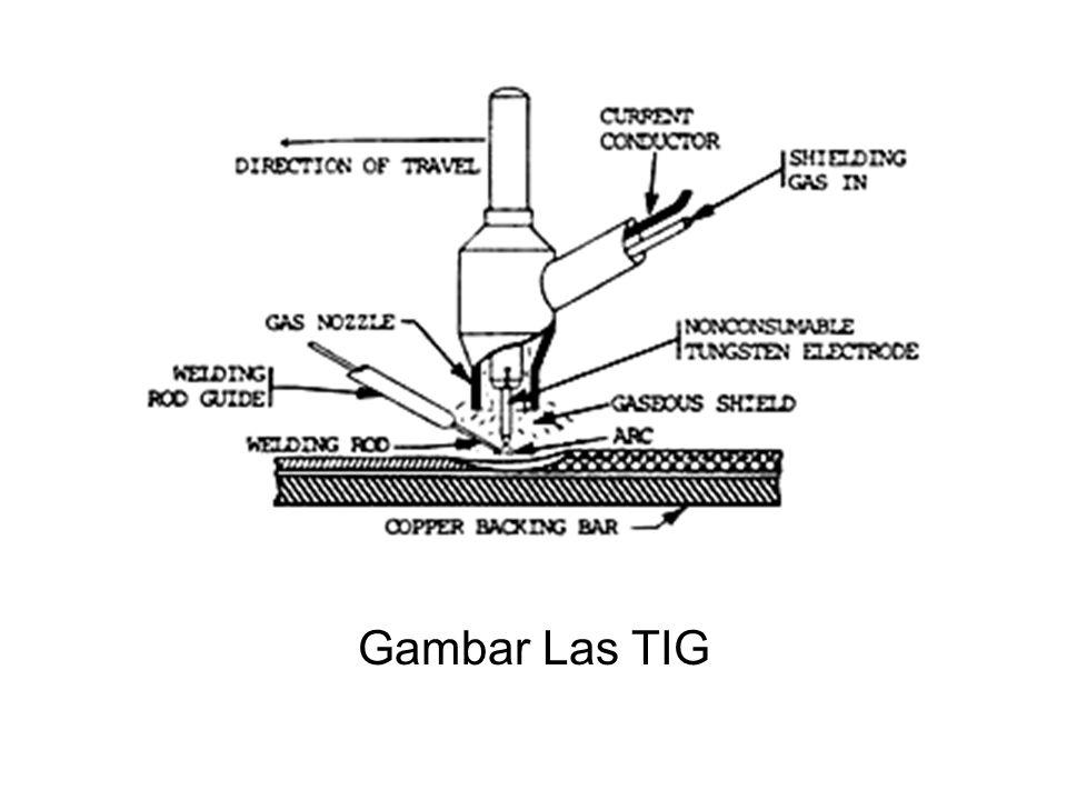 •Tangkai las dilengkapi dangan nosel keramik untuk penyembur gas pelindung yang melindungi daerah las dari pengaruh luar pada saat pangelasan.