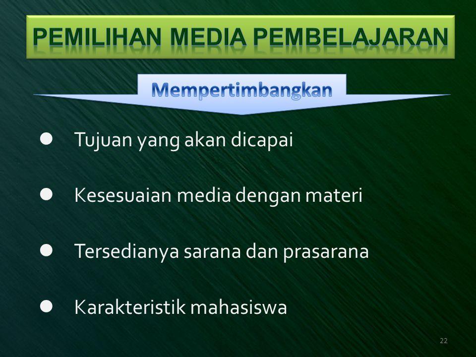 Tujuan yang akan dicapai  Kesesuaian media dengan materi  Tersedianya sarana dan prasarana  Karakteristik mahasiswa 22