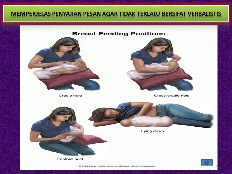 Internal Organs of Body 9
