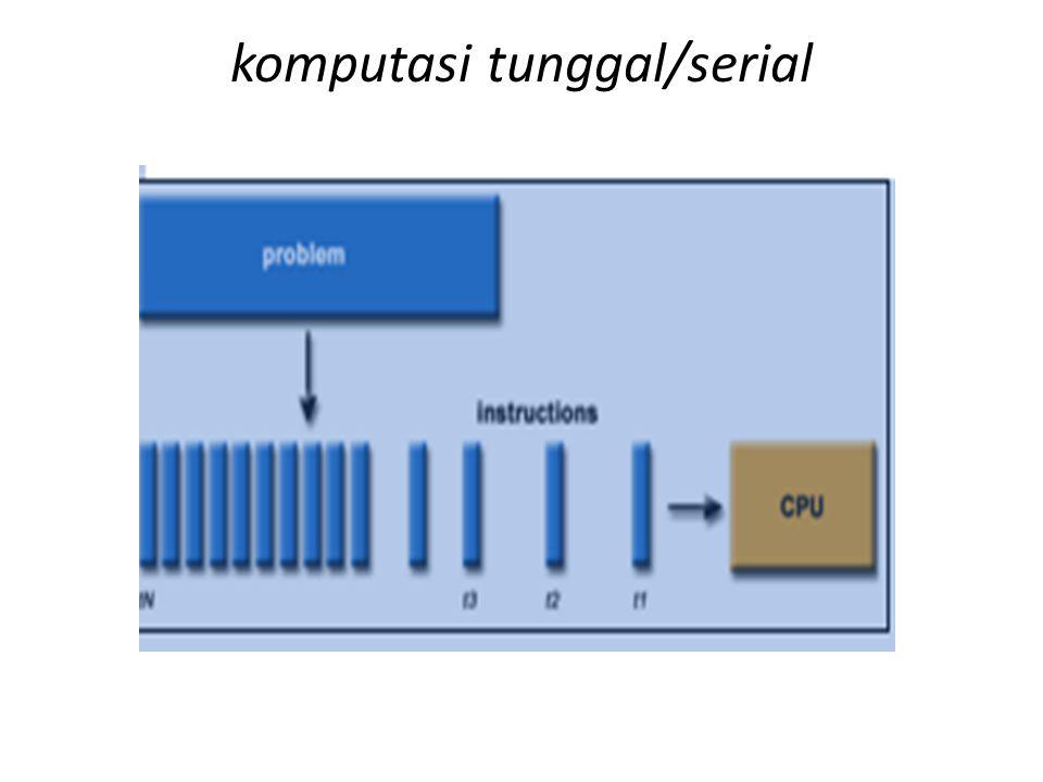 komputasi tunggal/serial
