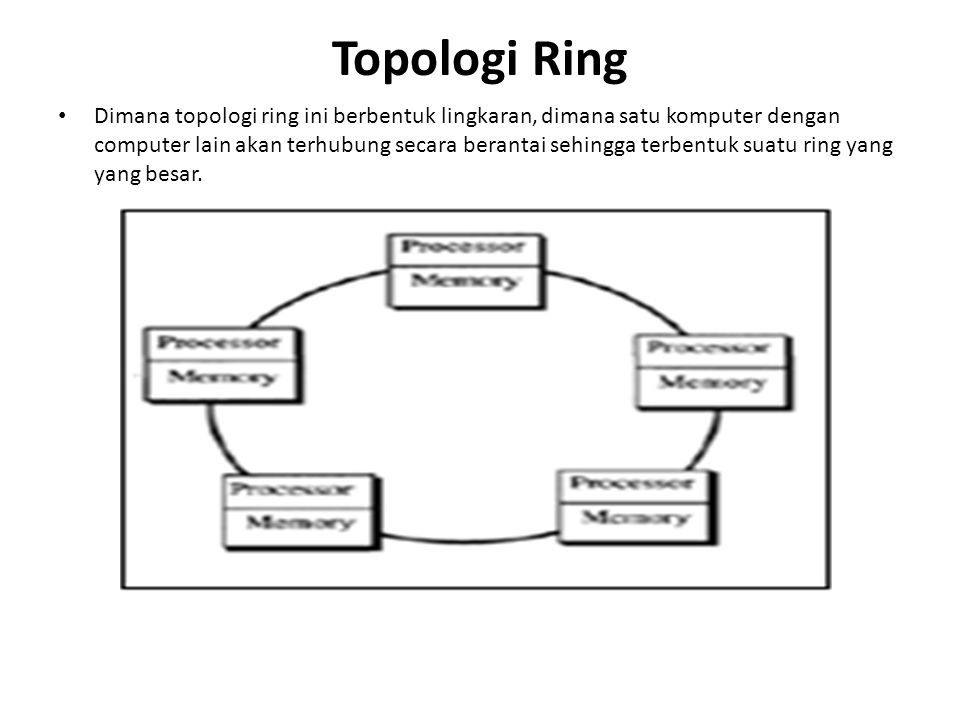 Topologi Ring • Dimana topologi ring ini berbentuk lingkaran, dimana satu komputer dengan computer lain akan terhubung secara berantai sehingga terben