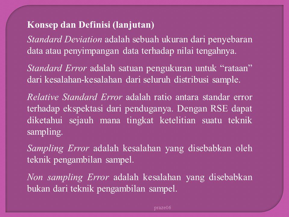 praze06 Konsep dan Definisi (lanjutan) Standard Error adalah satuan pengukuran untuk rataan dari kesalahan-kesalahan dari seluruh distribusi sample.