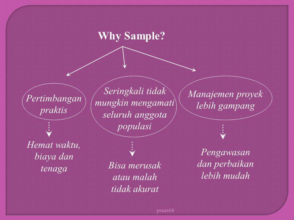 praze06 Why Sample? Pertimbangan praktis Seringkali tidak mungkin mengamati seluruh anggota populasi Manajemen proyek lebih gampang Hemat waktu, biaya
