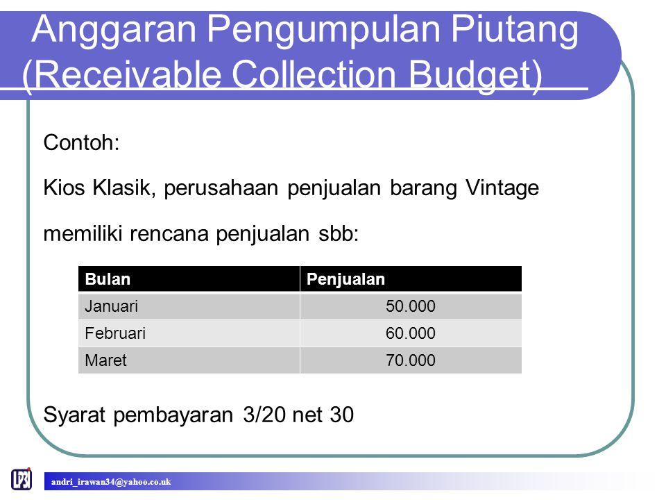 Anggaran Pengumpulan Piutang (Receivable Collection Budget) Contoh: Kios Klasik, perusahaan penjualan barang Vintage memiliki rencana penjualan sbb: Syarat pembayaran 3/20 net 30 andri_irawan34@yahoo.co.uk BulanPenjualan Januari50.000 Februari60.000 Maret70.000