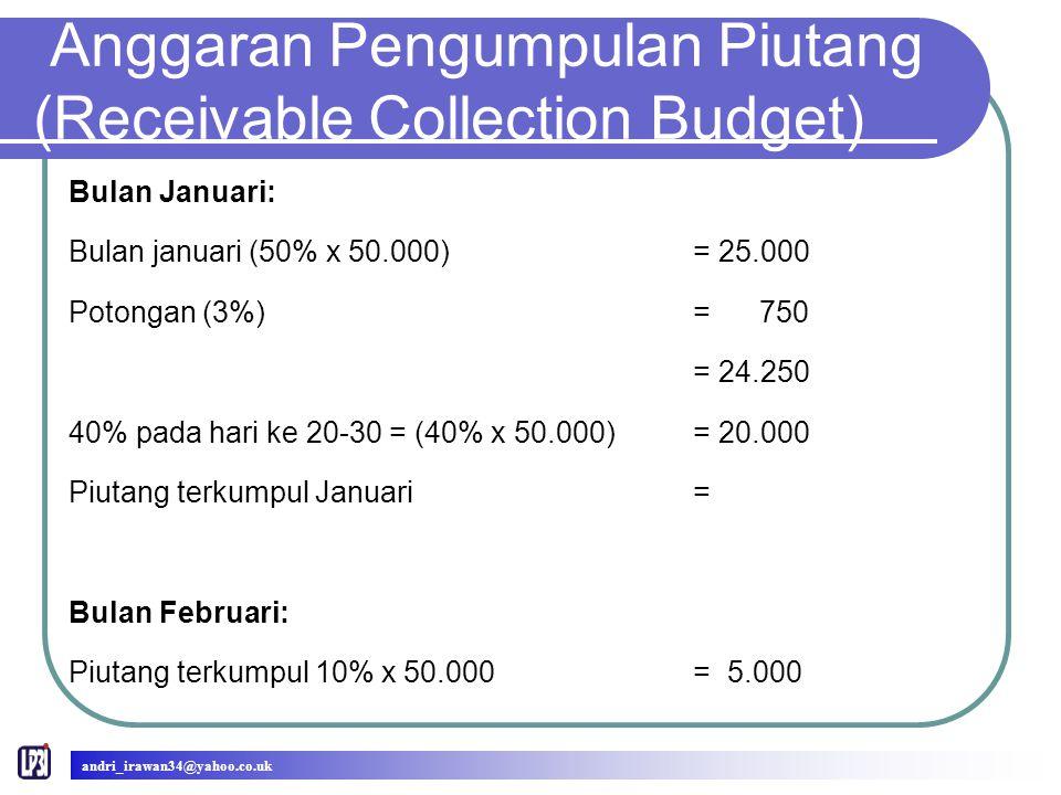 Anggaran Pengumpulan Piutang (Receivable Collection Budget) Bulan Januari: Bulan januari (50% x 50.000)= 25.000 Potongan (3%)= 750 = 24.250 40% pada hari ke 20-30 = (40% x 50.000)= 20.000 Piutang terkumpul Januari= Bulan Februari: Piutang terkumpul 10% x 50.000= 5.000 andri_irawan34@yahoo.co.uk