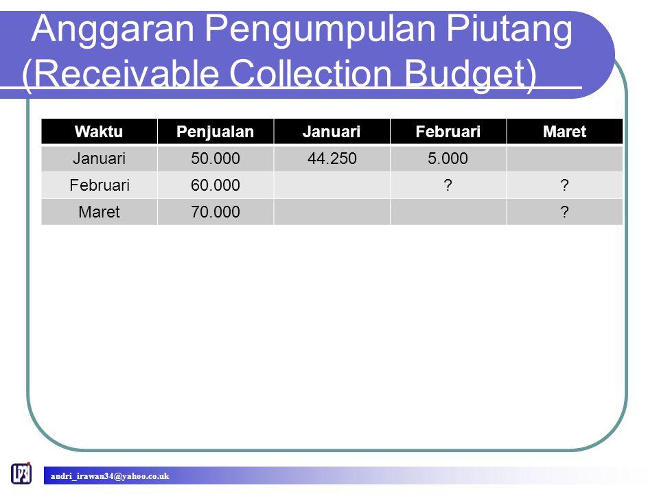 Anggaran Pengumpulan Piutang (Receivable Collection Budget) andri_irawan34@yahoo.co.uk WaktuPenjualanJanuariFebruariMaret Januari50.00044.2505.000 Februari60.000?.