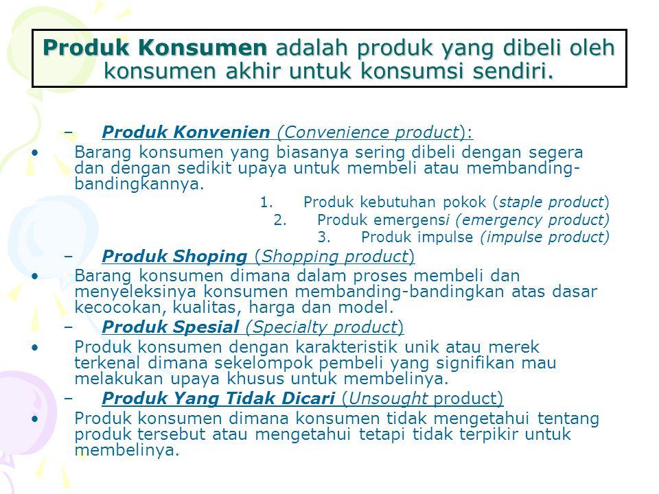 Produk Konsumen adalah produk yang dibeli oleh konsumen akhir untuk konsumsi sendiri. –Produk Konvenien (Convenience product): •Barang konsumen yang b