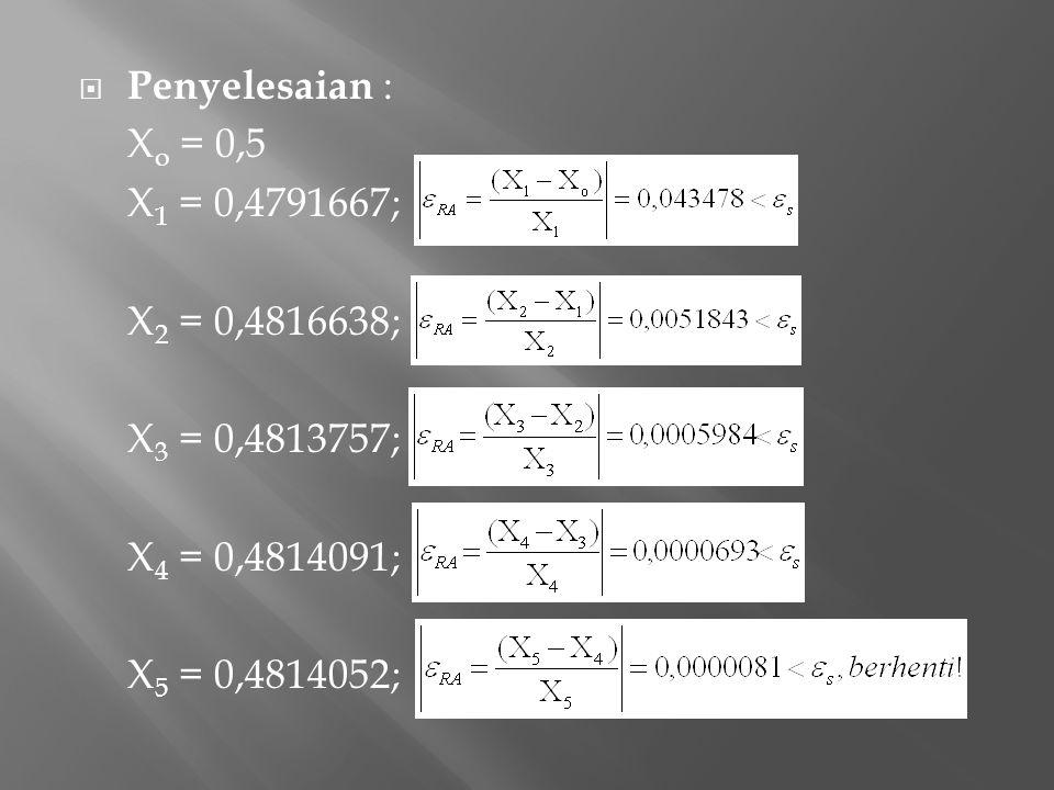  Penyelesaian : X o = 0,5 X 1 = 0,4791667; X 2 = 0,4816638; X 3 = 0,4813757; X 4 = 0,4814091; X 5 = 0,4814052;