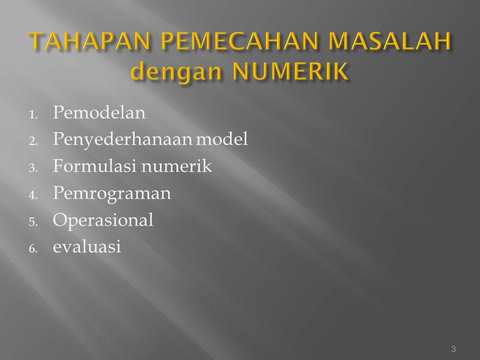 1. Pemodelan 2. Penyederhanaan model 3. Formulasi numerik 4. Pemrograman 5. Operasional 6. evaluasi 3