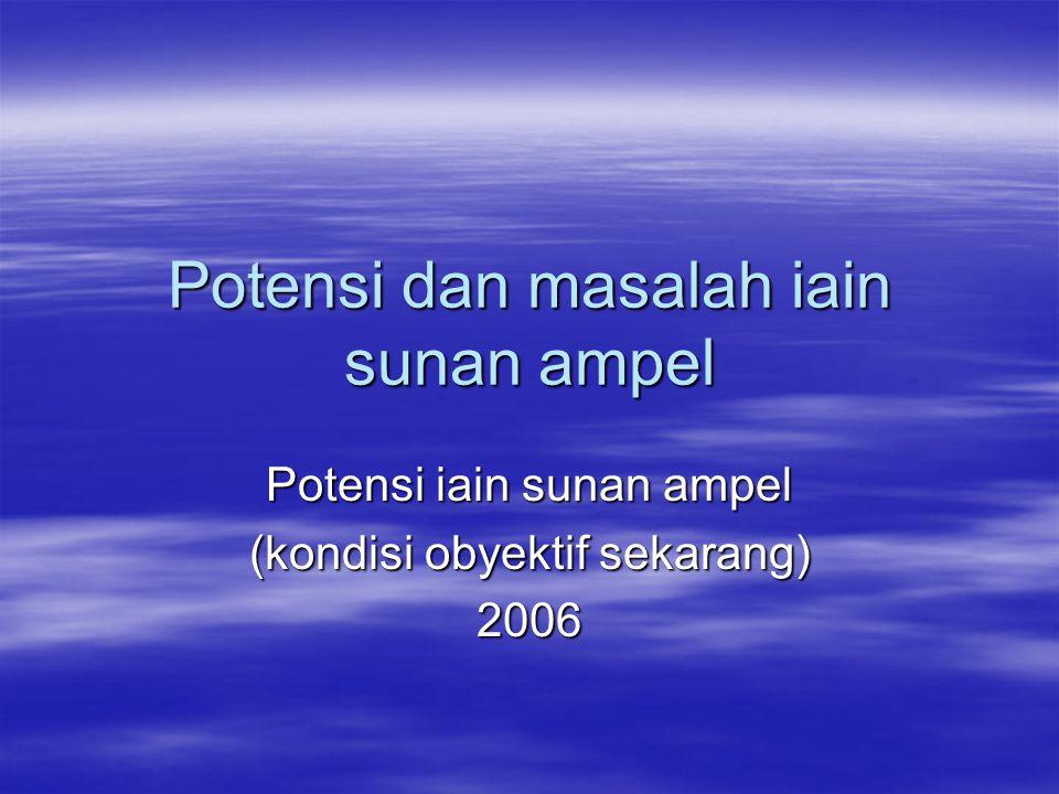 Potensi dan masalah iain sunan ampel Potensi iain sunan ampel (kondisi obyektif sekarang) 2006