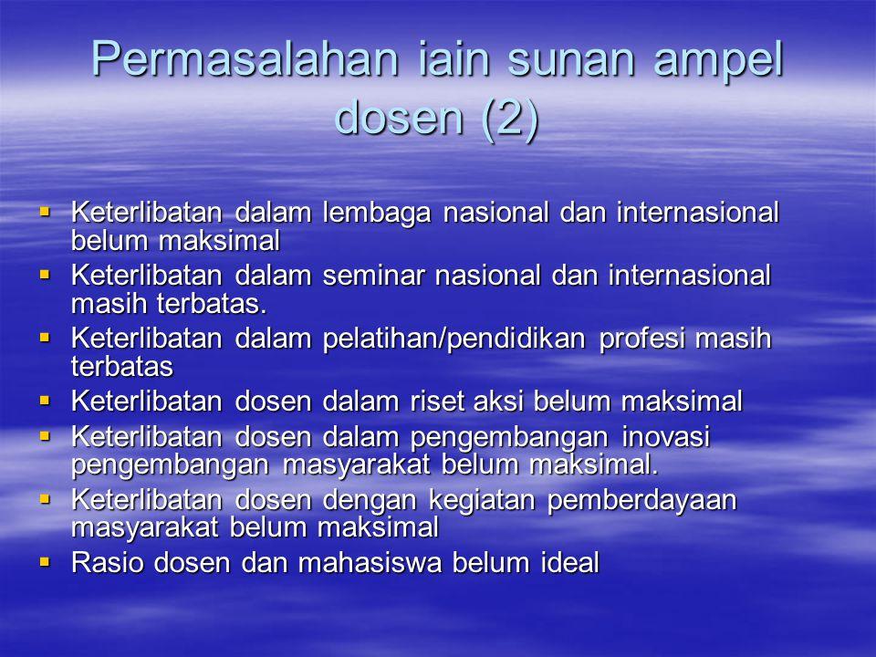 Permasalahan iain sunan ampel dosen (2)  Keterlibatan dalam lembaga nasional dan internasional belum maksimal  Keterlibatan dalam seminar nasional dan internasional masih terbatas.