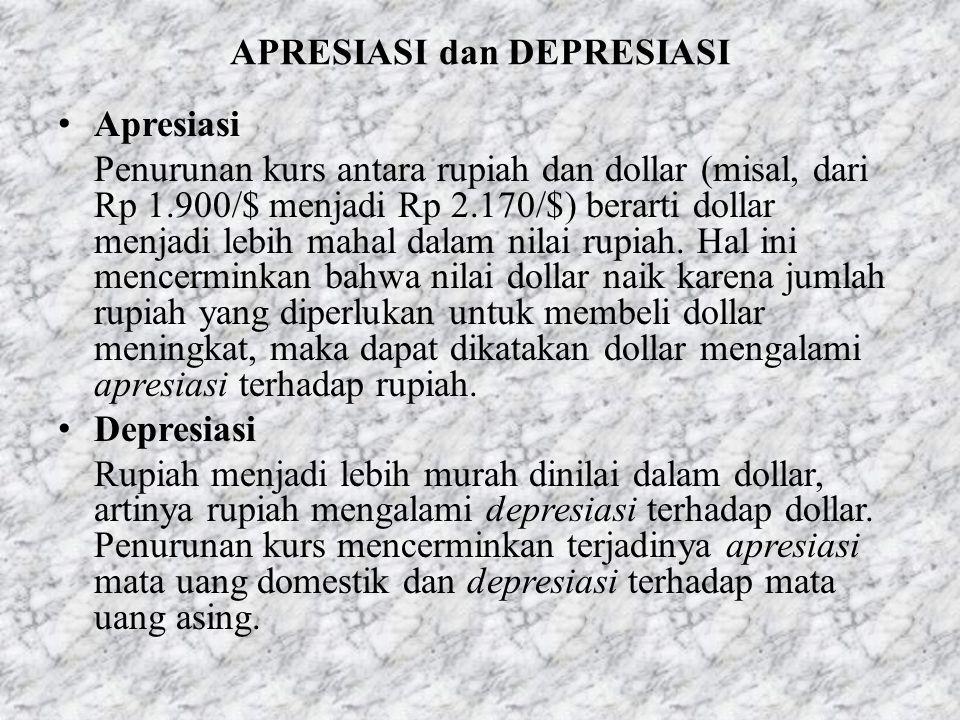 APRESIASI dan DEPRESIASI • Apresiasi Penurunan kurs antara rupiah dan dollar (misal, dari Rp 1.900/$ menjadi Rp 2.170/$) berarti dollar menjadi lebih