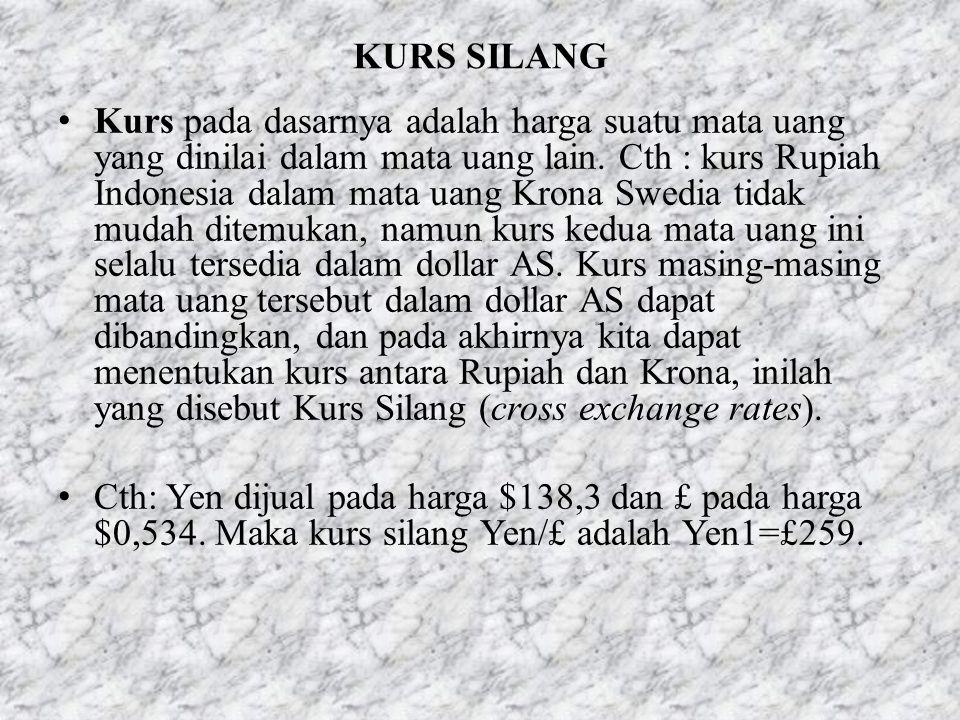 KURS SILANG • Kurs pada dasarnya adalah harga suatu mata uang yang dinilai dalam mata uang lain. Cth : kurs Rupiah Indonesia dalam mata uang Krona Swe