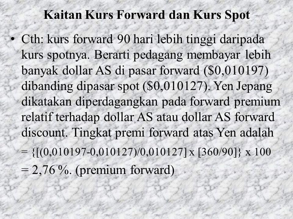Kaitan Kurs Forward dan Kurs Spot • Cth: kurs forward 90 hari lebih tinggi daripada kurs spotnya. Berarti pedagang membayar lebih banyak dollar AS di