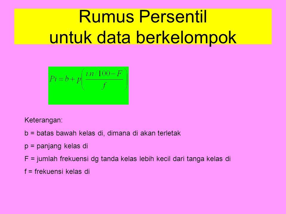 Rumus Persentil untuk data berkelompok Keterangan: b = batas bawah kelas di, dimana di akan terletak p = panjang kelas di F = jumlah frekuensi dg tanda kelas lebih kecil dari tanga kelas di f = frekuensi kelas di