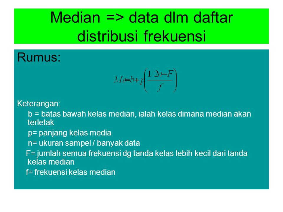 Median => data dlm daftar distribusi frekuensi Rumus: Keterangan: b = batas bawah kelas median, ialah kelas dimana median akan terletak p= panjang kel
