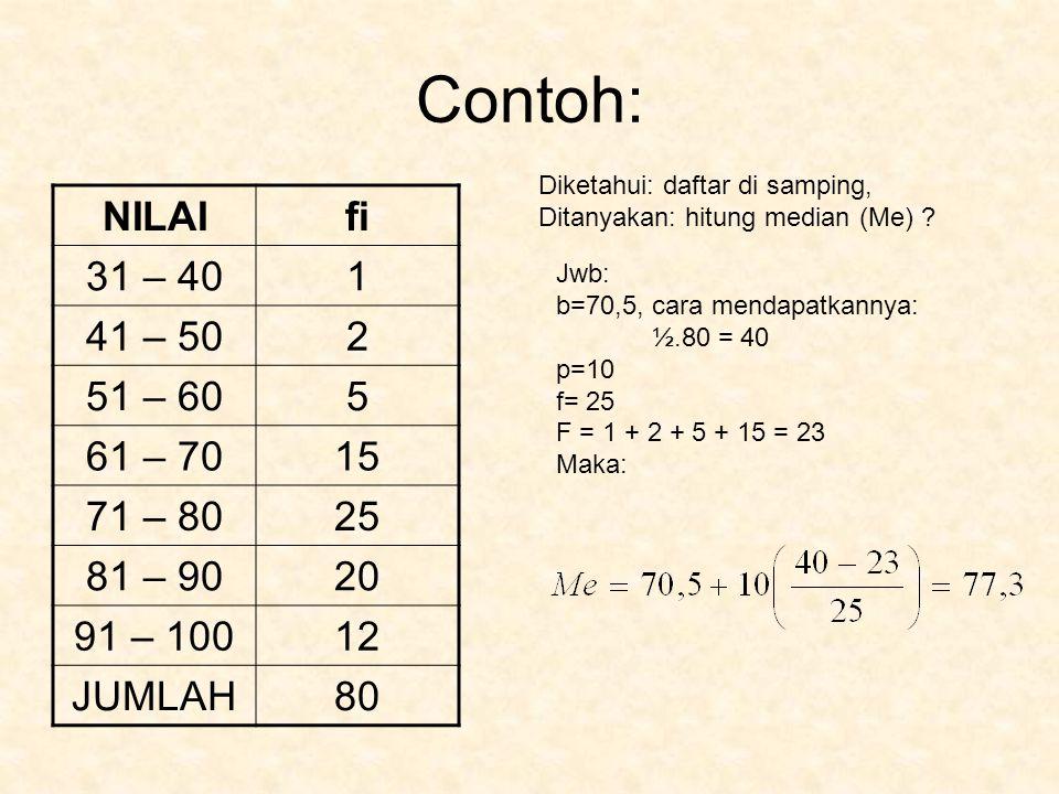 Contoh: NILAIfi 31 – 401 41 – 502 51 – 605 61 – 7015 71 – 8025 81 – 9020 91 – 10012 JUMLAH80 Diketahui: daftar di samping, Ditanyakan: hitung median (