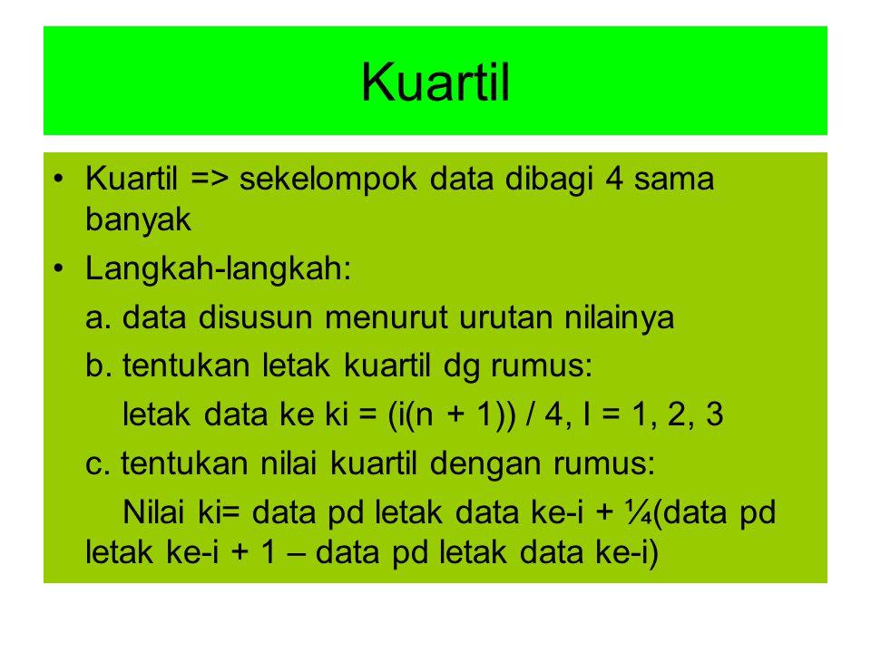 Contoh Diketahui : data 6, 5, 4, 7, 3, 8, 9, 10, 2, 1 Ditanyakan: carilah kuartil 1, 2, 3 Jawab: a.Urutan data : 1, 2, 3, 4, 5, 6, 7, 8, 9, 10 b.Letak K1 = (1(10 + 1)) / 4 = 2 3/4, antara data ke 2 dan ke 3.