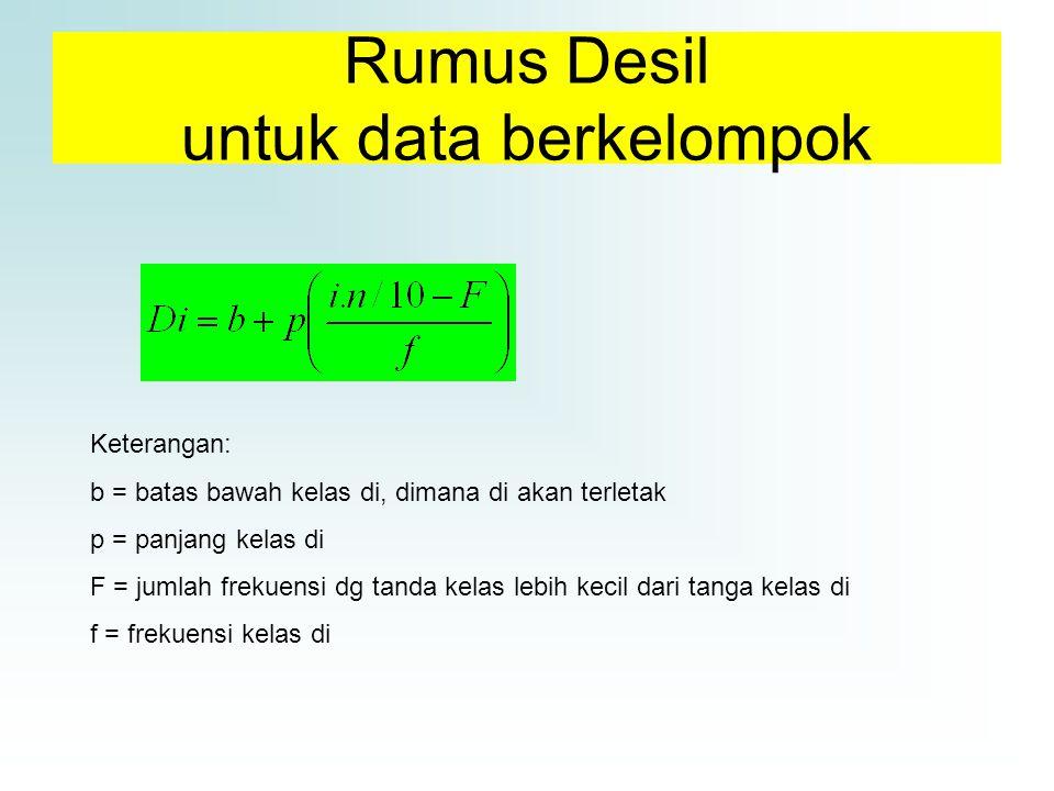 PERSENTIL Persentil => sederetan data yang disusun urut dibagi 100 bagian sama besar Langkah: a.Urutkan data b.Tentukan letak Pi = (i(n + 1) / 100) = dta c.Niali Pi = data pd letak data ke-i + 1/100.(data pd letak ke-i + 1 – data pd letak data ke-i)