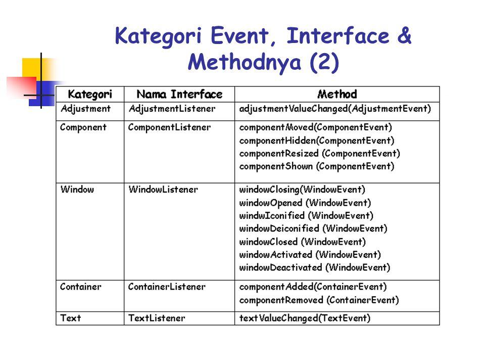 Kategori Event, Interface & Methodnya (2)